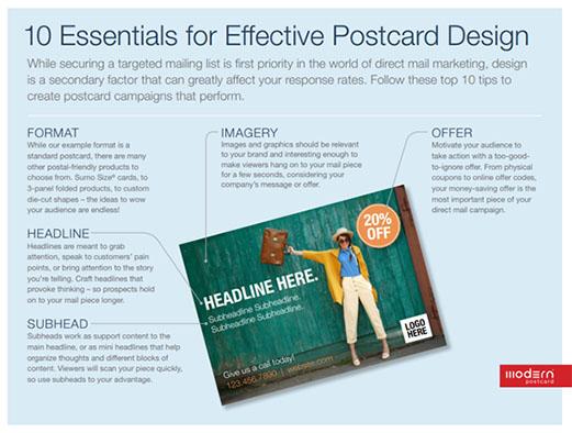 Effective Postcard Design