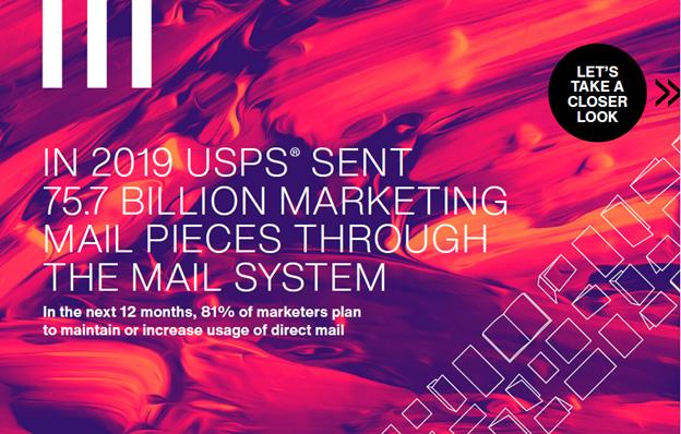 2019 Direct Mail Statistics