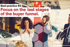 Postcard Retargeting Best Practice #2 – Focus on the Last Stages of the Buyer Funnel
